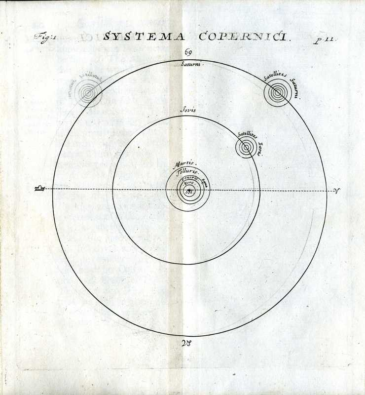 The celestial worlds discover'd : or, Conjectures concerning the inhabitants, plants and productions of the worlds in the planets, Systema Copernici
