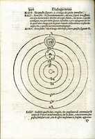 Dialogo di Galileo Galilei Linceo, orbit rings page 320