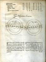 Johannis Heckeri Motuum caelestium ephemerides, deliquirum lunarium